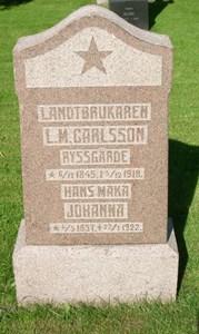 L. M Carlsson Ryssgärde