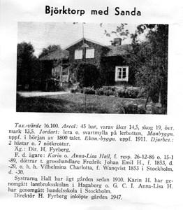 Björktorps gård