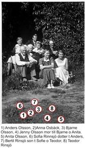 05-025-01-Bäckelid-Där Nere-01-Famoljen Olsson.jpg