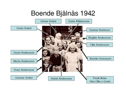 Boende Bjälnäs 1942 delbild b