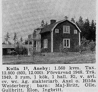 Ur Sveriges bebyggelse
