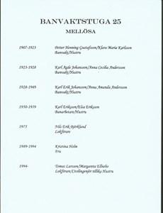 banvaktstuga 25  1907-1994