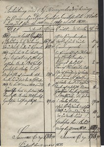 Förmyndarräkning för Gustafva Gustafsdotter 1870