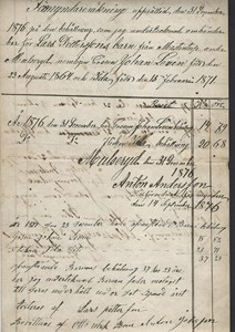 Mastenstorp förmyndarredovisning 1881, sid 1