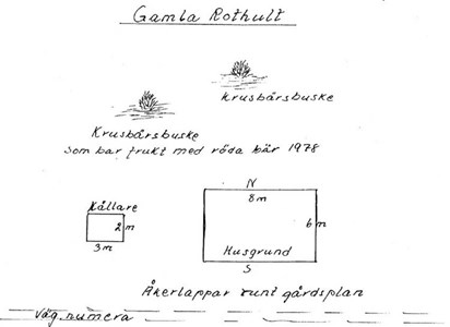 Gamla Rothult.