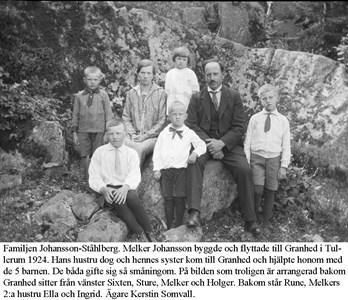 Melker Johanssons med familj.