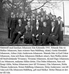 Släkten Johansson