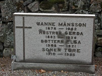 Gravsten Riseberga Janne Månsson, Damsgården