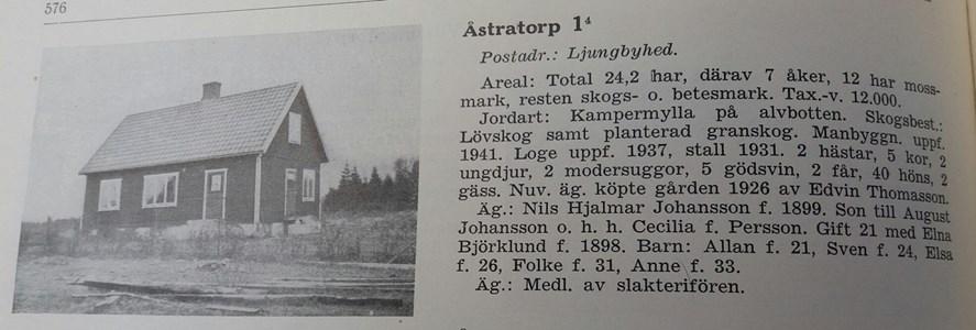 Ur Gods o Gårdar 1943, Åstratorp, Gäddastorp