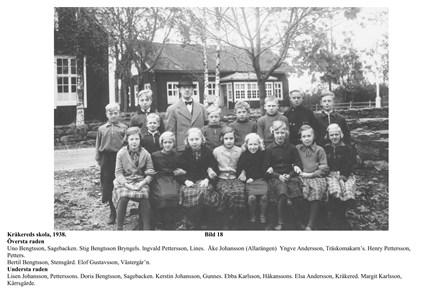 Klassfoto 1938