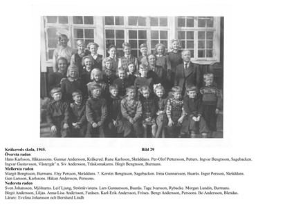 Klassfoto 1945