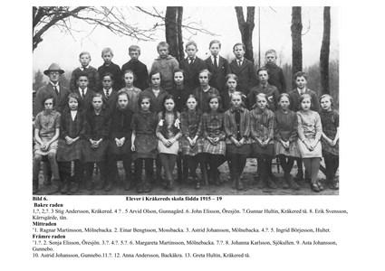 Barnen födda 1915-17