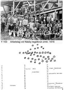 Personal vid Näsby 1916