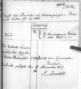 Mantalsskrivning 1820