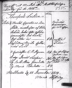 Mantalsskrivning 1815