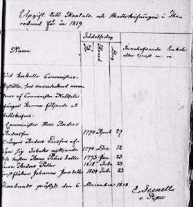 Mantalsskrivning 1819
