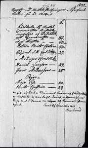 Mantalsskrivning 1814