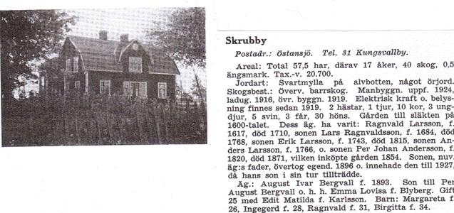 Skrubby 1939 (2).jpg